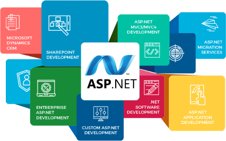 DotNet Development