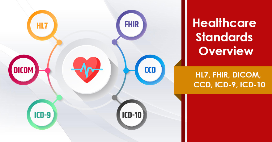 Healthcare Standards Overview: HL7, FHIR, DICOM, CCD, ICD-9, ICD-10