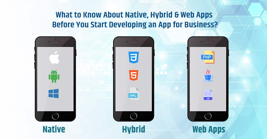 Native, Hybrid & Web Apps: Choose the Best for Your Business